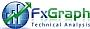 FxGraph - אף איקס – תוכנה מקצועית לניתוח טכני